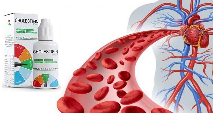 Cholestifin od cholesterolu: snižuje hladinu škodlivého cholesterolu!